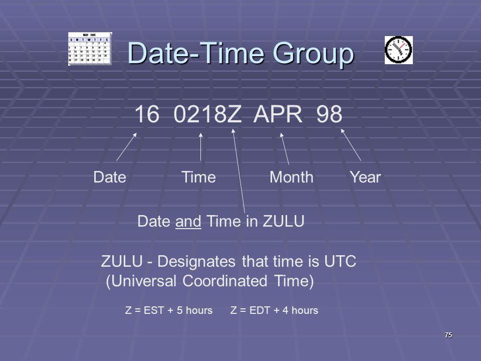 Date-Time Group 75 16 0218Z APR 98 DateTimeMonthYear Date and Time in ZULU ZULU - Designates that time is UTC (Universal Coordinated Time) Z = EST + 5
