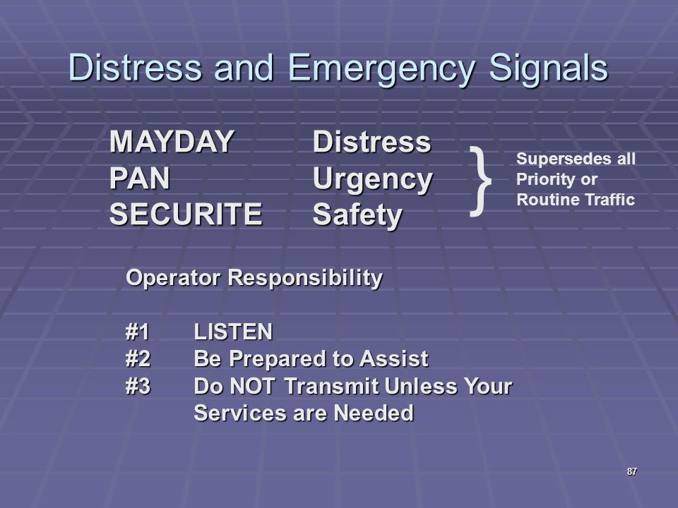 Distress and Emergency Signals 87 MAYDAYDistress PANUrgency SECURITESafety Operator Responsibility #1LISTEN #2Be Prepared to Assist #3Do NOT Transmit
