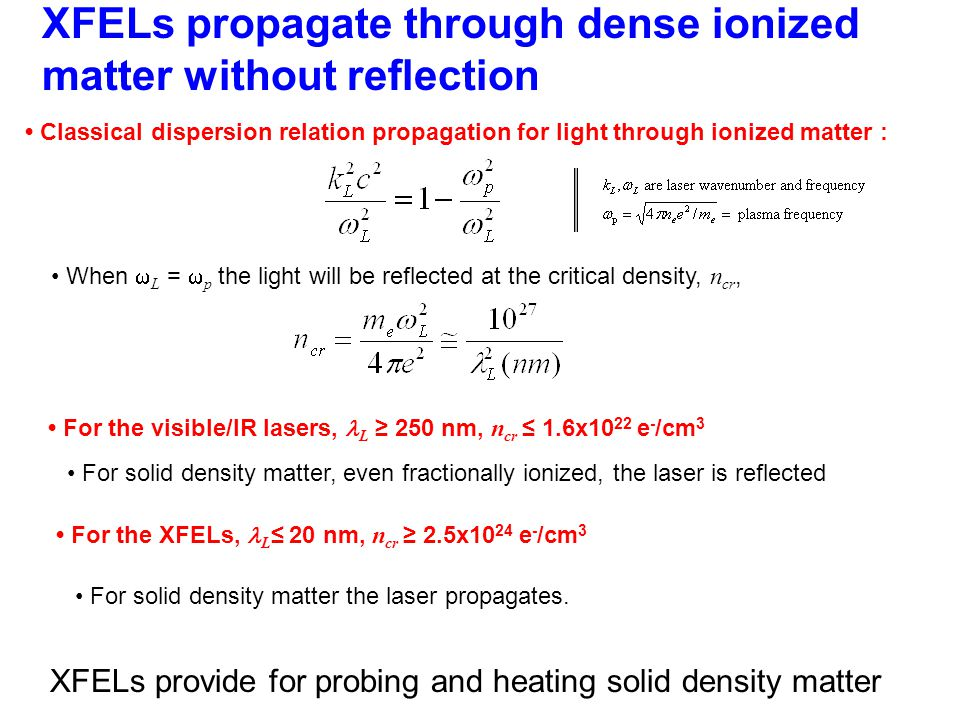 XFELs propagate through dense ionized matter without reflection Classical dispersion relation propagation for light through ionized matter : For the visible/IR lasers, L ≥ 250 nm, n cr ≤ 1.6x10 22 e - /cm 3 When  L =  p the light will be reflected at the critical density, n cr, XFELs provide for probing and heating solid density matter For solid density matter, even fractionally ionized, the laser is reflected For the XFELs, L ≤ 20 nm, n cr ≥ 2.5x10 24 e - /cm 3 For solid density matter the laser propagates.