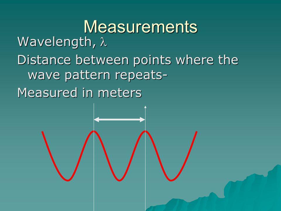 Measurements Wavelength, Wavelength, Distance between points where the wave pattern repeats- Measured in meters