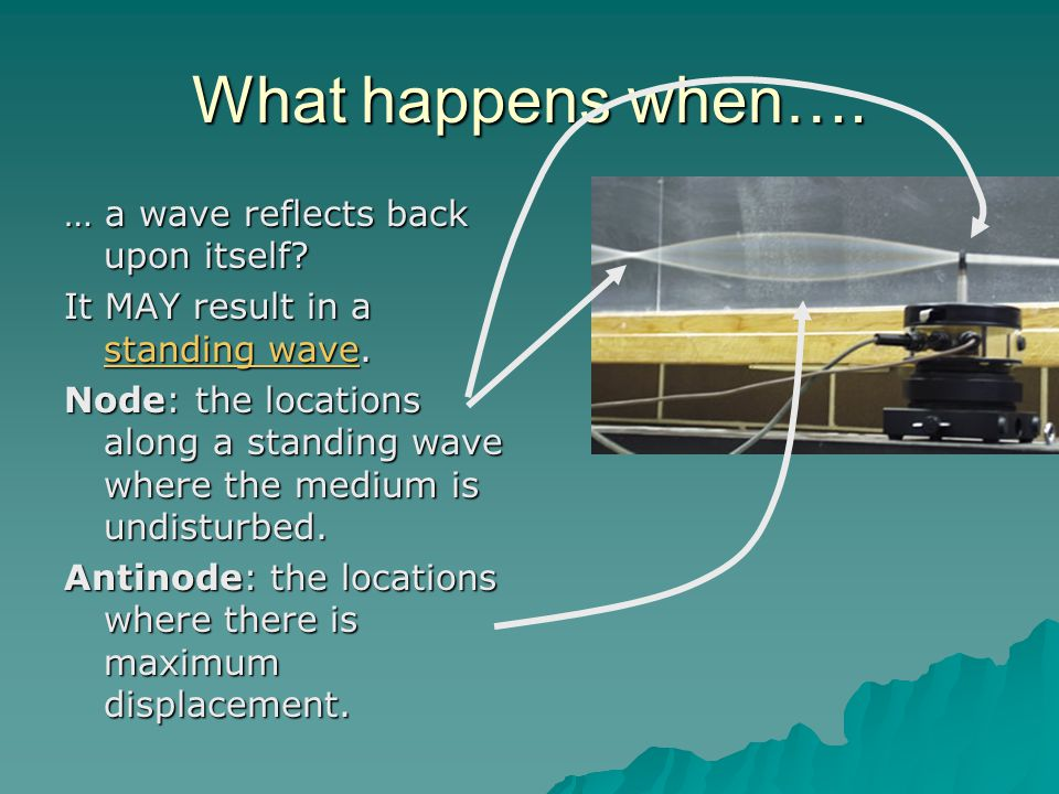 What happens when…. … a wave reflects back upon itself? It MAY result in a standing wave. standing wave standing wave Node: the locations along a stan