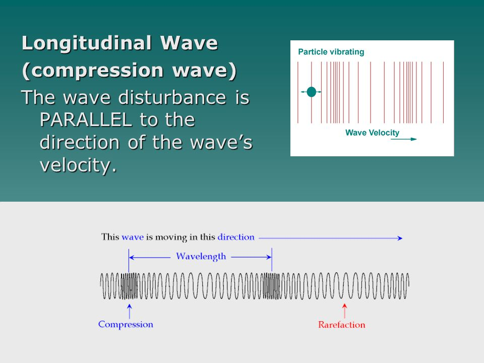 How does this motion make a wave ??wave