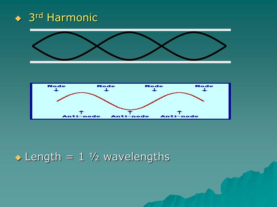  3 rd Harmonic  Length = 1 ½ wavelengths