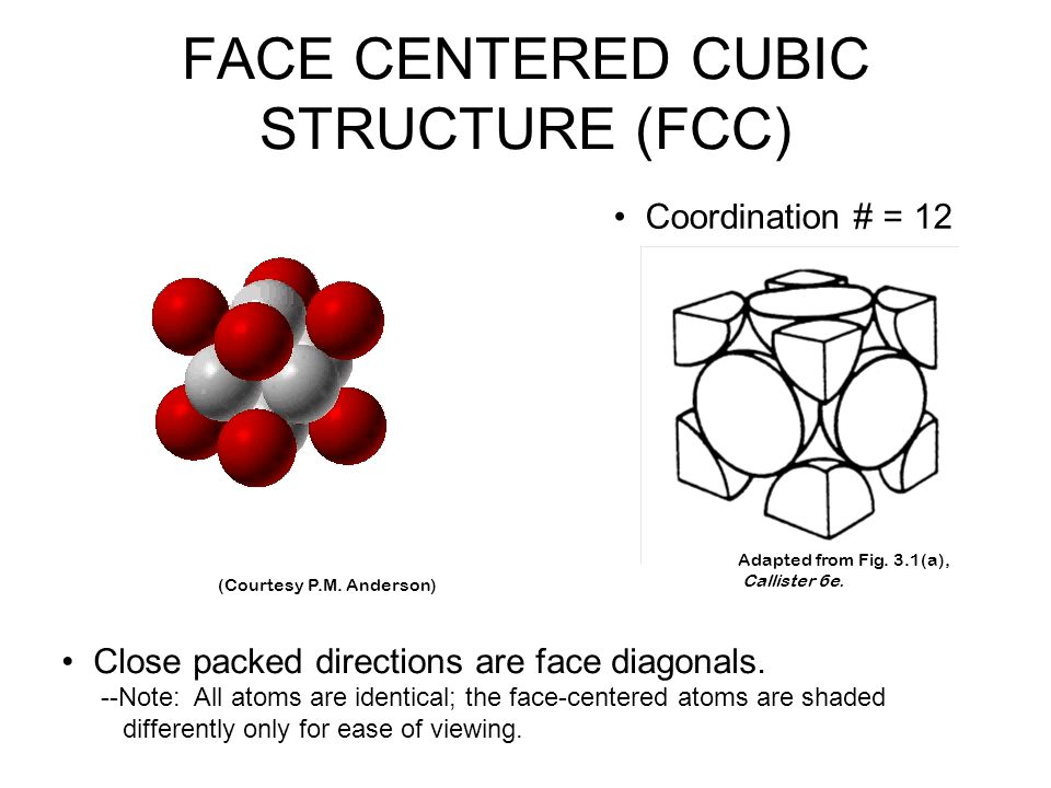 Coordination # = 12 Adapted from Fig. 3.1(a), Callister 6e. (Courtesy P.M. Anderson) Close packed directions are face diagonals. --Note: All atoms are