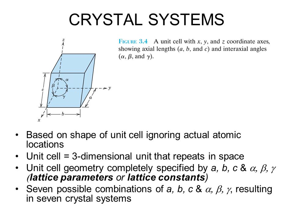 CRYSTAL SYSTEMS Based on shape of unit cell ignoring actual atomic locations Unit cell = 3-dimensional unit that repeats in space Unit cell geometry c