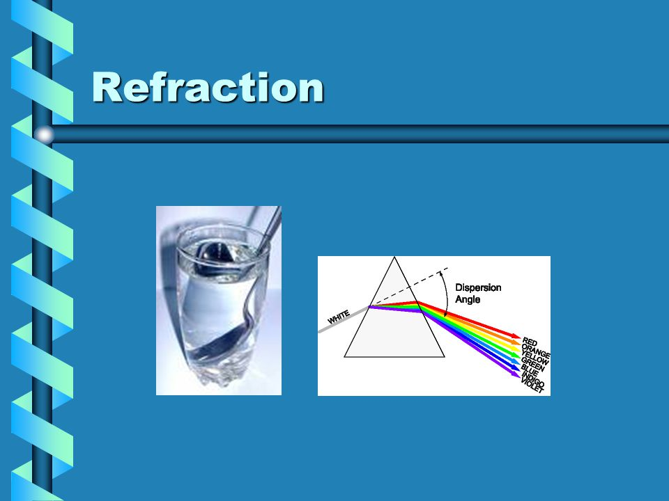 The Law of Reflection Incident angle = i Reflected angle = r Law: When a wave is reflected, The angle of incidence (i) = the angle of reflection (r).