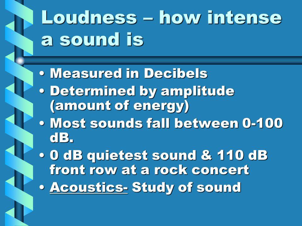 Sound Waves Simulation
