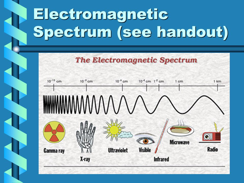 Electromagnetic Spectrum Oscillations of electric particles or magnets create electromagnetic waves (light).Oscillations of electric particles or magn