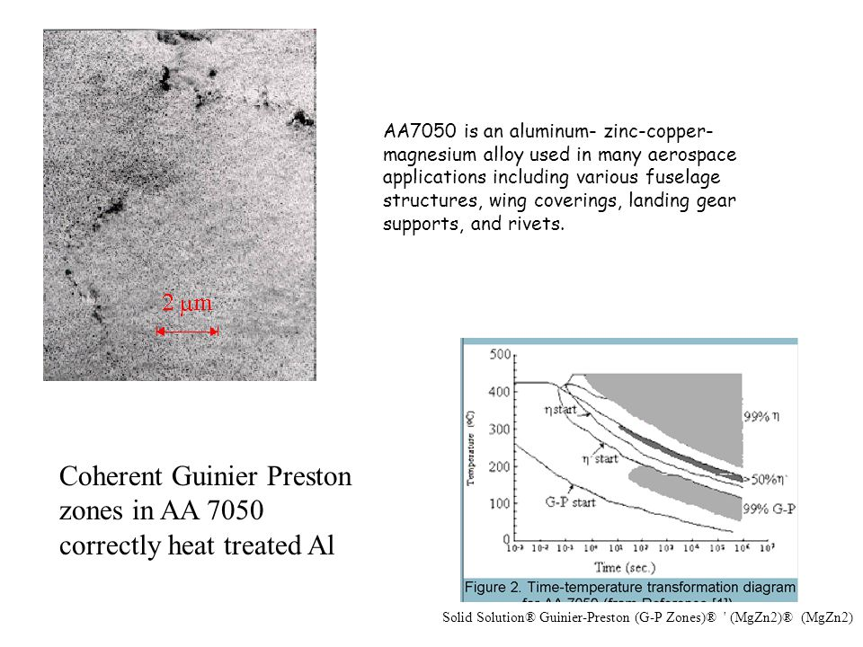 Coherent Guinier Preston zones in AA 7050 correctly heat treated Al AA7050 is an aluminum- zinc-copper- magnesium alloy used in many aerospace applications including various fuselage structures, wing coverings, landing gear supports, and rivets.