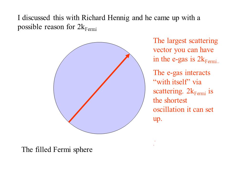 I discussed this with Richard Hennig and he came up with a possible reason for 2k Fermi The filled Fermi sphere The largest scattering vector you can have in the e-gas is 2k Fermi..