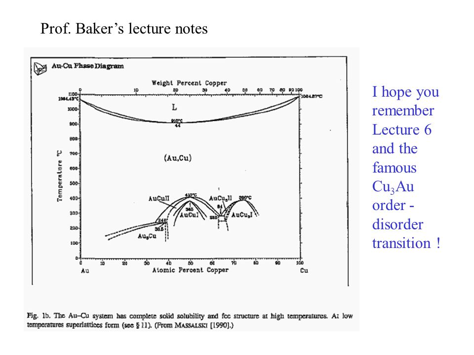 I hope you remember Lecture 6 and the famous Cu 3 Au order - disorder transition !