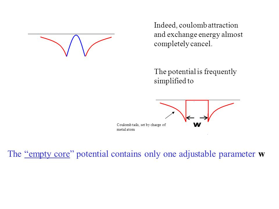 Indeed, coulomb attraction and exchange energy almost completely cancel.