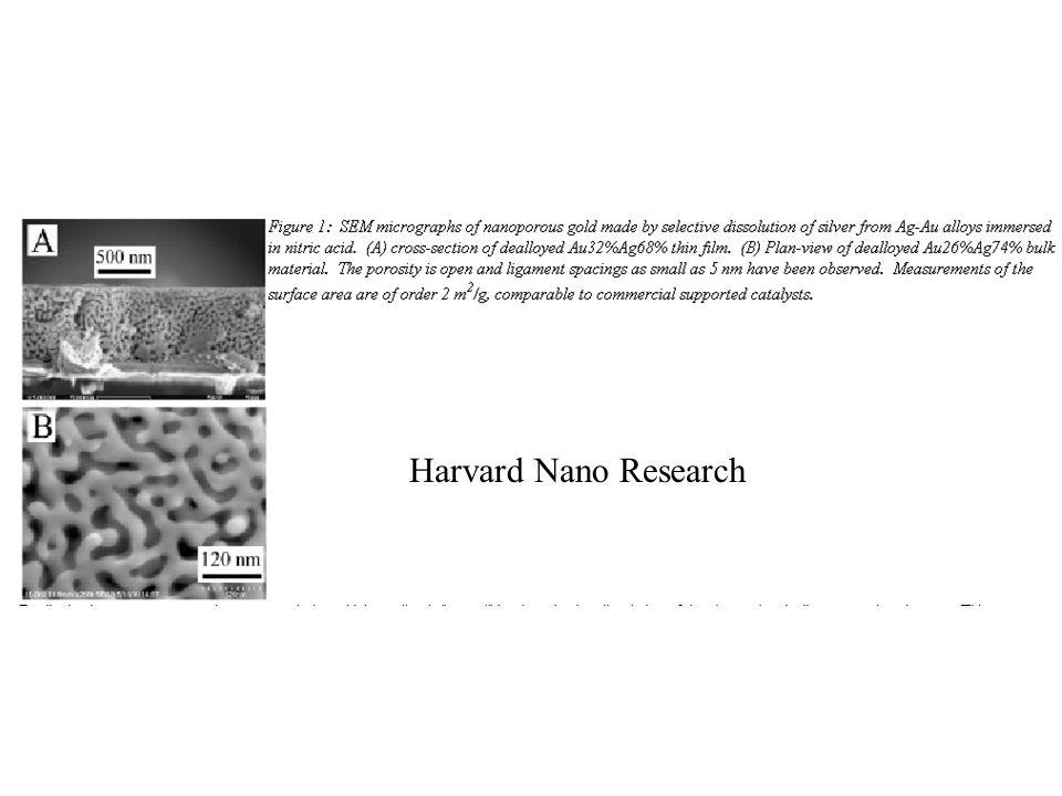 Harvard Nano Research