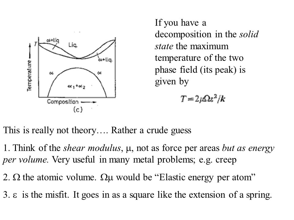 If you have a decomposition in the solid state the maximum temperature of the two phase field (its peak) is given by This is really not theory….