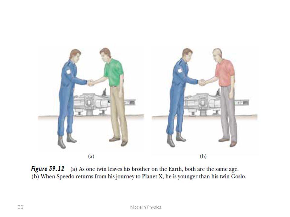 Modern Physics30