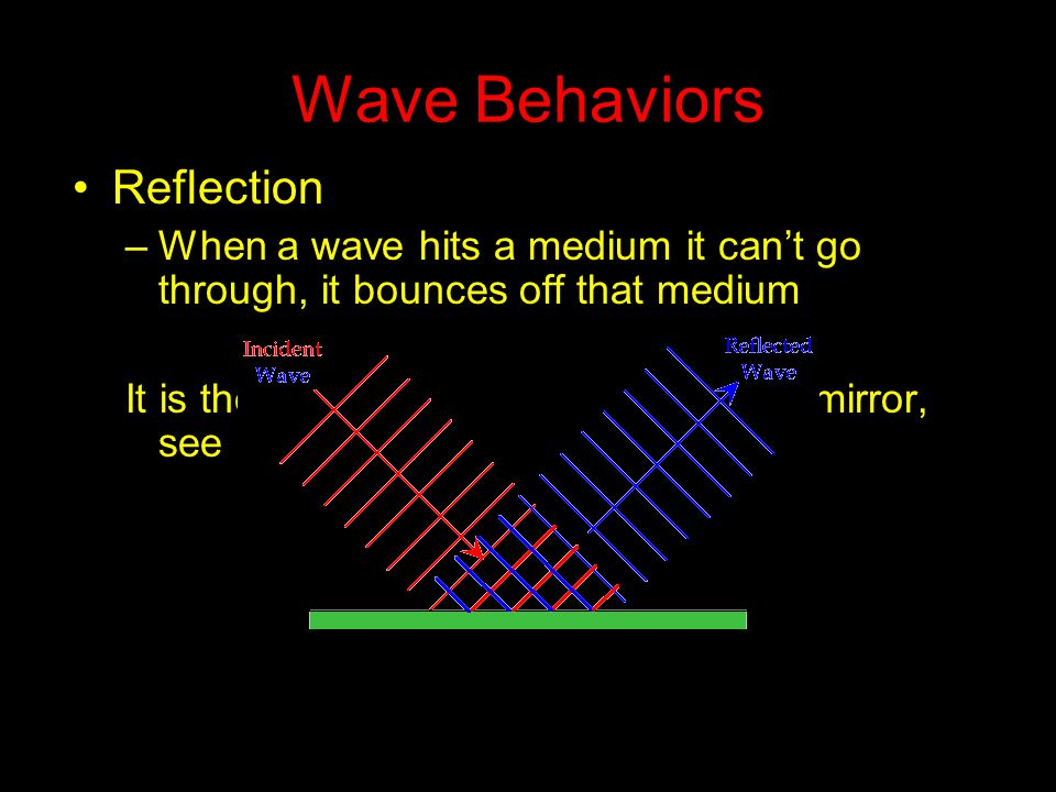 Wave Behaviors Reflection –When a wave hits a medium it can't go through, it bounces off that medium It is the reason we see ourselves in a mirror, se