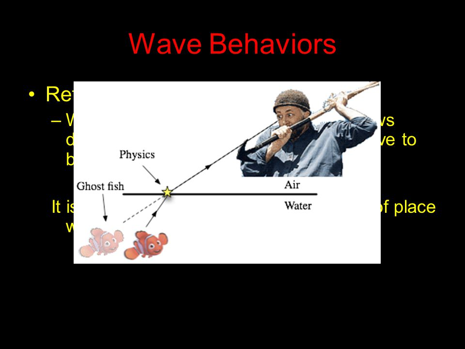 Wave Behaviors Refraction –When a wave hits a new medium it slows down or speeds up, this causes the wave to bend. It is the reason things look bigger