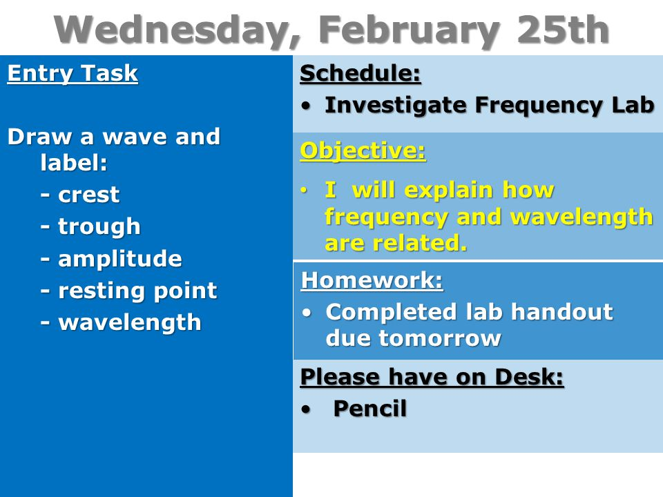 Wednesday, February 25th Entry Task Draw a wave and label: - crest - trough - amplitude - resting point - wavelength Schedule: Investigate Frequency L