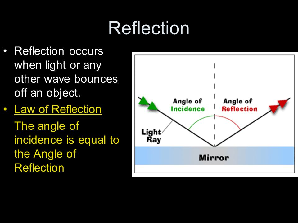 Absorption Absorbtion- The transfer of energy carried by light waves to particles of matter.