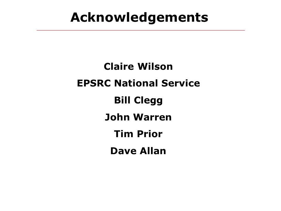 Acknowledgements Claire Wilson EPSRC National Service Bill Clegg John Warren Tim Prior Dave Allan