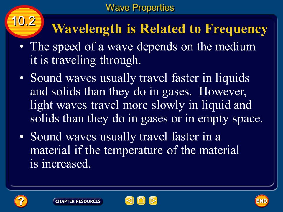 Wavelength is Related to Frequency As frequency increases, wavelength decreases. The frequency of a wave is always equal to the rate of vibration of t