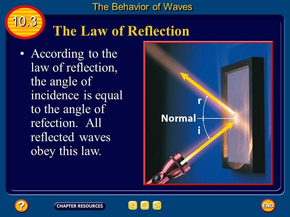 The Law of Reflection The angle formed by the incident beam and the normal is the angle of incidence. 10.3 The Behavior of Waves The angle formed by t