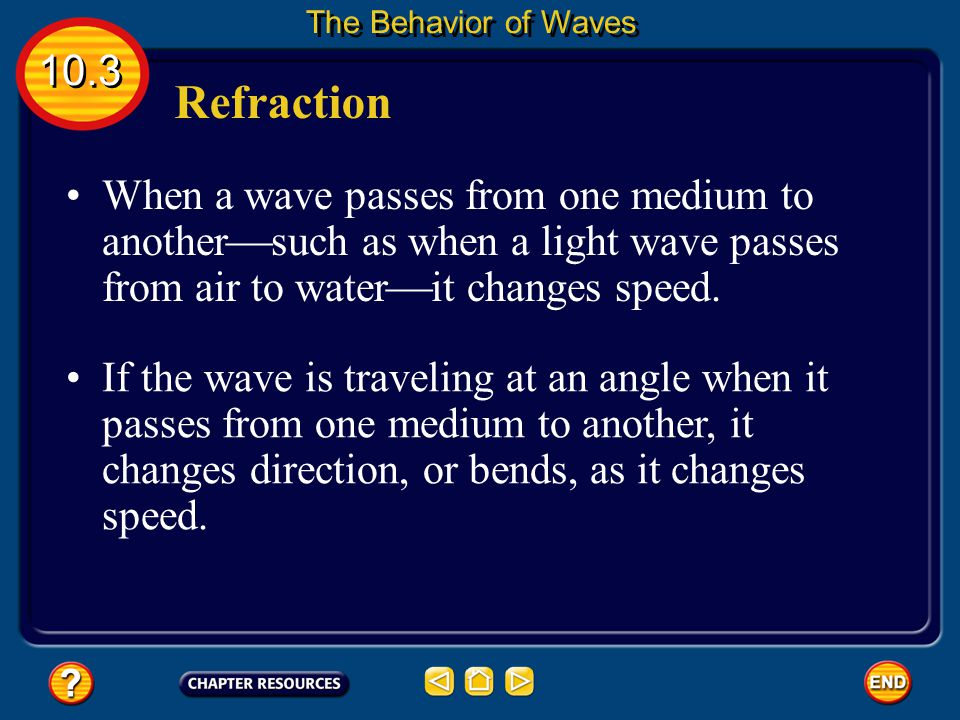 The Law of Reflection According to the law of reflection, the angle of incidence is equal to the angle of refection. All reflected waves obey this law