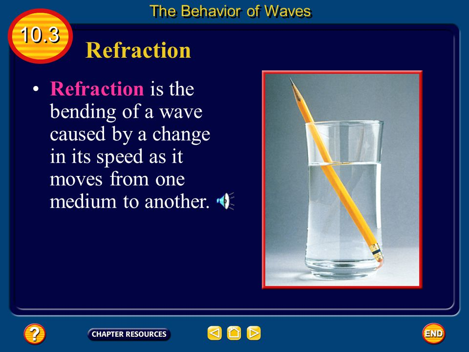 Refraction When a wave passes from one medium to another  such as when a light wave passes from air to water  it changes speed. 10.3 The Behavior of