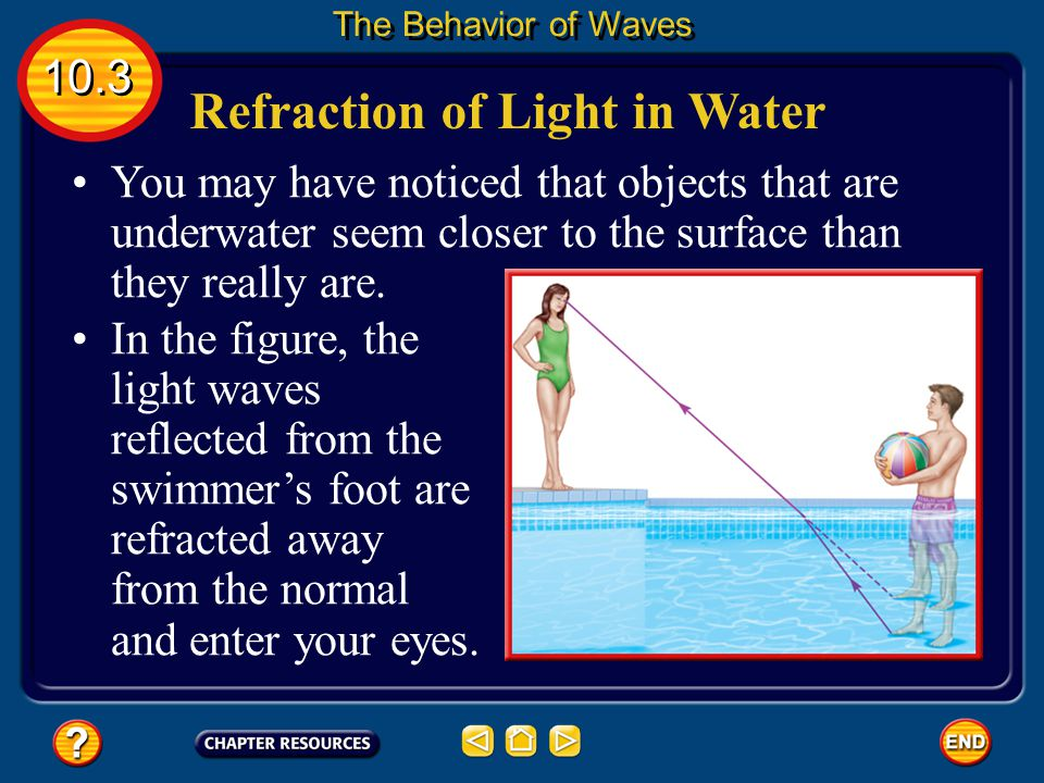 When light waves travel from water to air, they speed up and bend away from the normal. 10.3 The Behavior of Waves Refraction of Light in Water