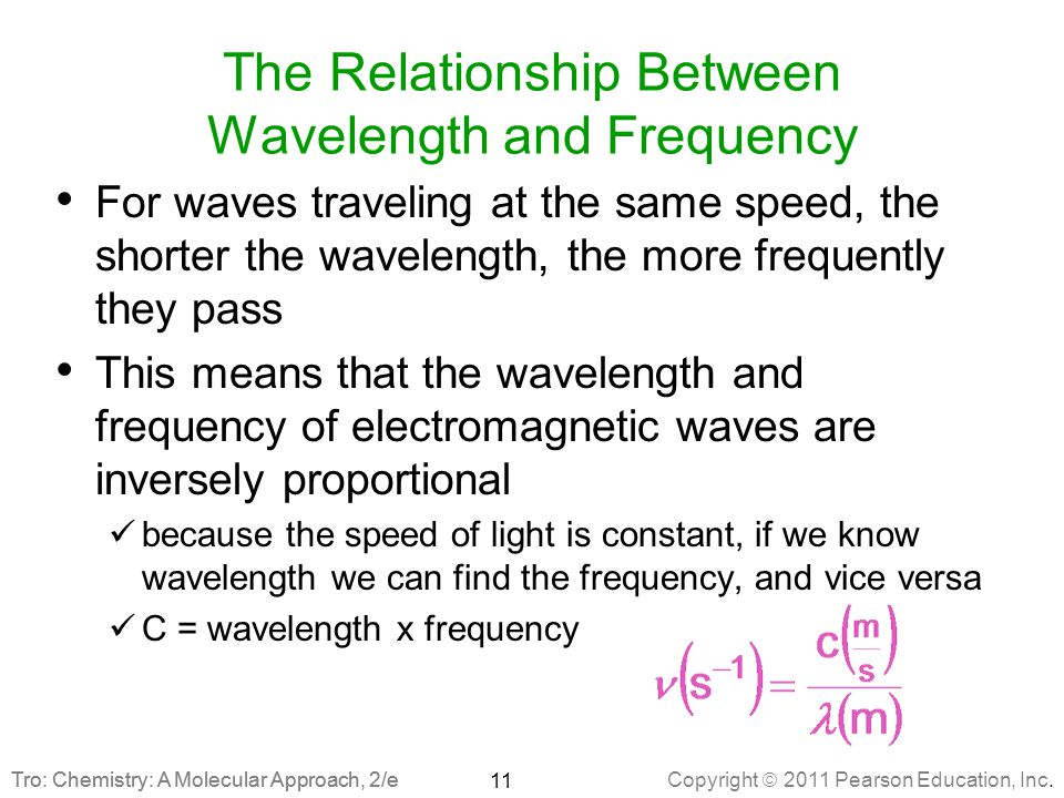 Copyright  2011 Pearson Education, Inc. Tro: Chemistry: A Molecular Approach, 2/e The Relationship Between Wavelength and Frequency For waves traveli