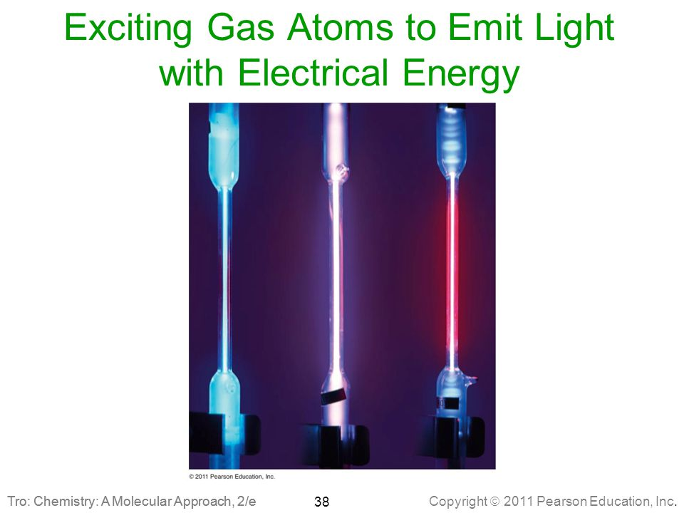 Copyright  2011 Pearson Education, Inc. Tro: Chemistry: A Molecular Approach, 2/e Exciting Gas Atoms to Emit Light with Electrical Energy 38 Tro: Che
