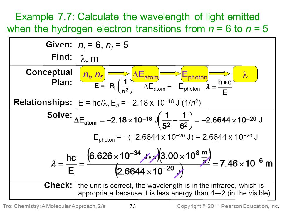 Copyright  2011 Pearson Education, Inc. Tro: Chemistry: A Molecular Approach, 2/e Solve: 73 Example 7.7: Calculate the wavelength of light emitted wh