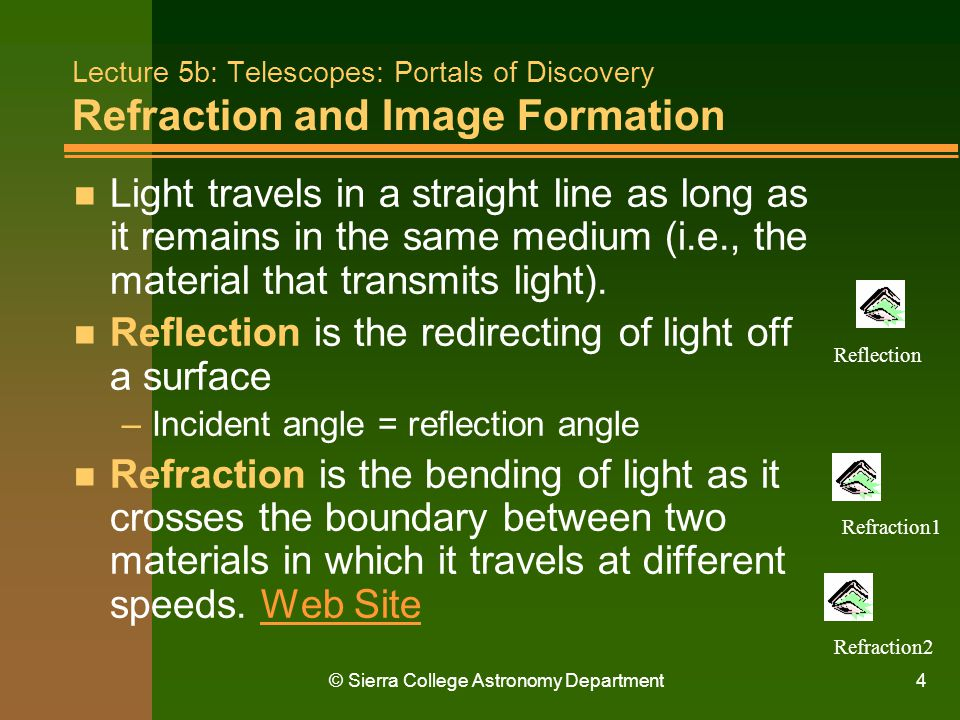 © Sierra College Astronomy Department4 Lecture 5b: Telescopes: Portals of Discovery Refraction and Image Formation n Light travels in a straight line