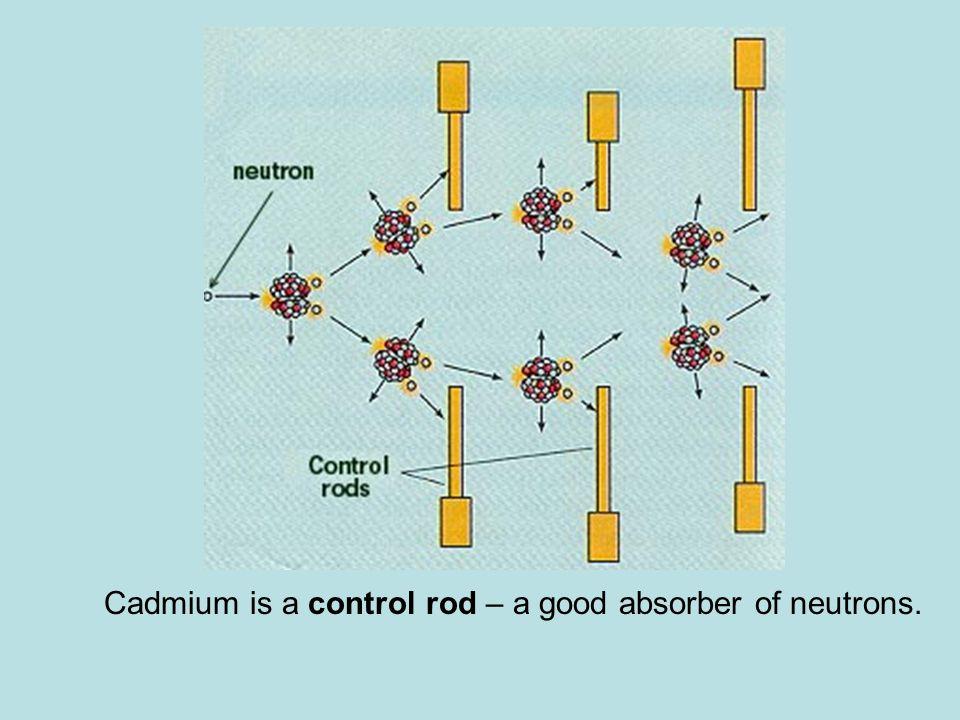 Cadmium is a control rod – a good absorber of neutrons.