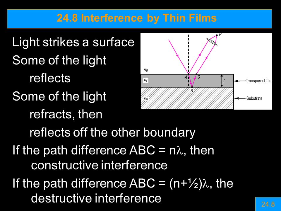 24.8 Interference by Thin Films Light strikes a surface Some of the light reflects Some of the light refracts, then reflects off the other boundary If