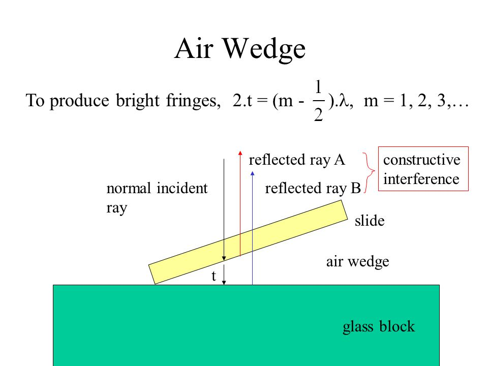 Air Wedge reflected ray A reflected ray Bnormal incident ray air wedge t To produce bright fringes, 2.t = (m - )., m = 1, 2, 3,… slide glass block con