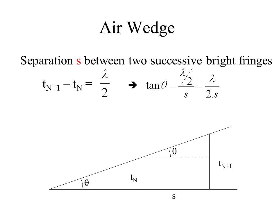 Air Wedge Separation s between two successive bright fringes t N+1 – t N = tNtN t N+1 s   