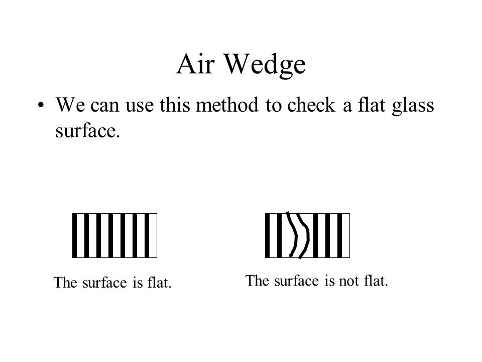 Air Wedge We can use this method to check a flat glass surface. The surface is flat. The surface is not flat.