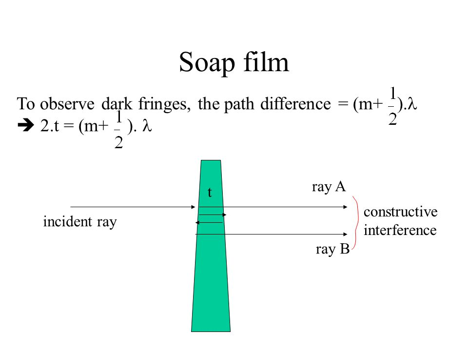 Soap film ray A ray B incident ray To observe dark fringes, the path difference = (m+ ).  2.t = (m+ ). t constructive interference