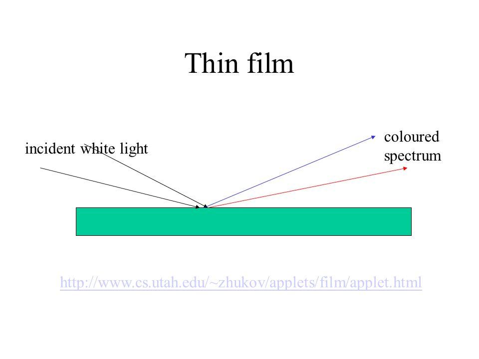 Thin film incident white light coloured spectrum http://www.cs.utah.edu/~zhukov/applets/film/applet.html