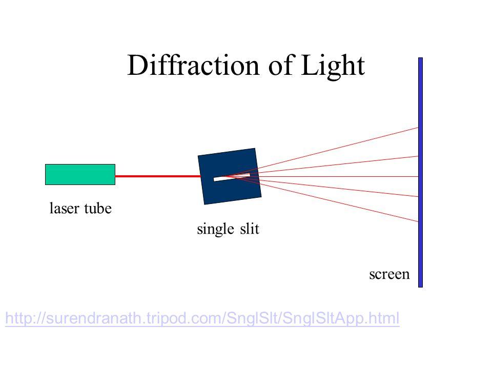 Diffraction of Light single slit laser tube screen http://surendranath.tripod.com/SnglSlt/SnglSltApp.html