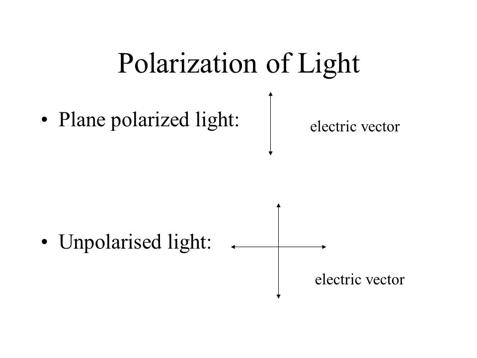 Polarization of Light Plane polarized light: Unpolarised light: electric vector