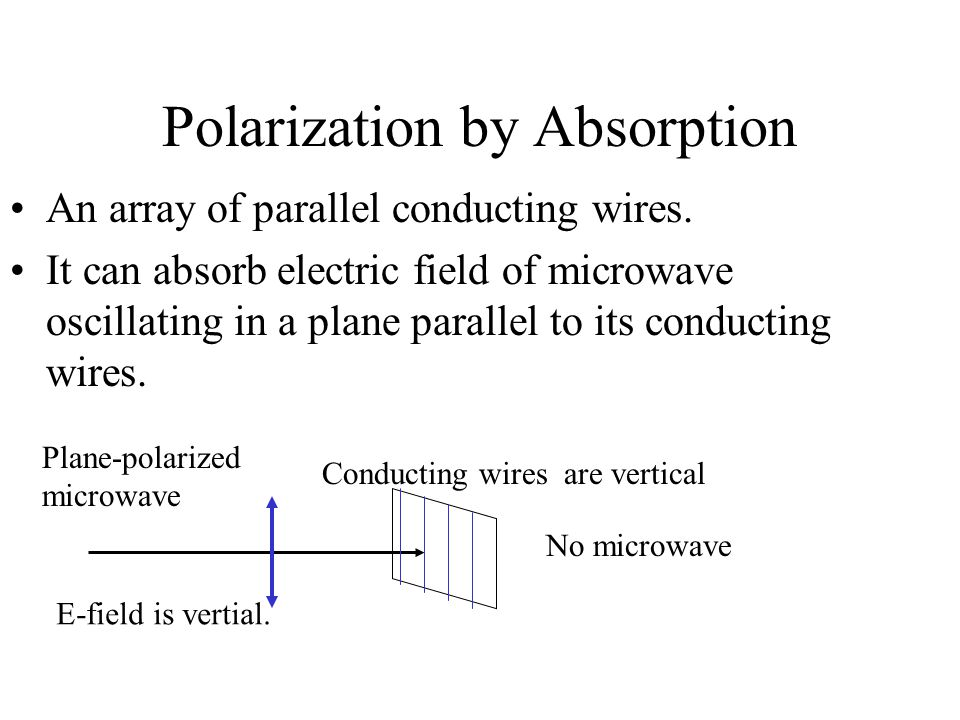 Polarization by Absorption An array of parallel conducting wires. It can absorb electric field of microwave oscillating in a plane parallel to its con