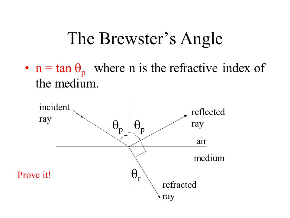 The Brewster's Angle n = tan  p where n is the refractive index of the medium. pp pp rr incident ray reflected ray refracted ray air medium Pro