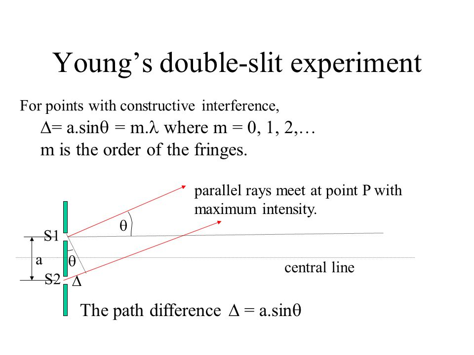Young's double-slit experiment a parallel rays meet at point P with maximum intensity.   The path difference  = a.sin   S1 S2 central line  = a.