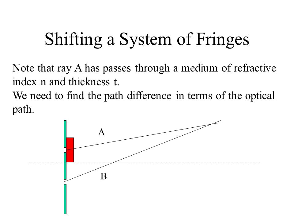 Shifting a System of Fringes Note that ray A has passes through a medium of refractive index n and thickness t. We need to find the path difference in