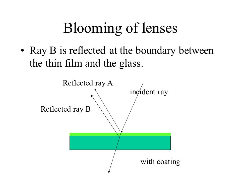 Blooming of lenses Ray B is reflected at the boundary between the thin film and the glass. with coating incident ray Reflected ray A Reflected ray B