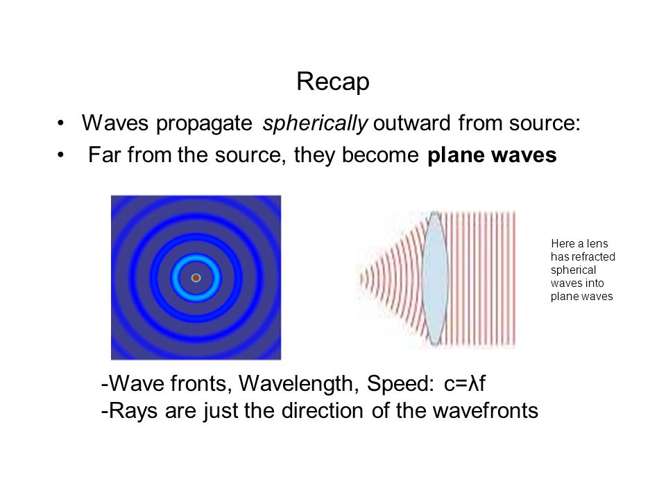 Recap Waves carry Energy ~ E 2 -How much energy?Watts: Energy/sec Brightness -How intense is the energy?Watts/Area Intensity (S or I) Example: 100 watt light-bulb: 100 joules/second How Intense.