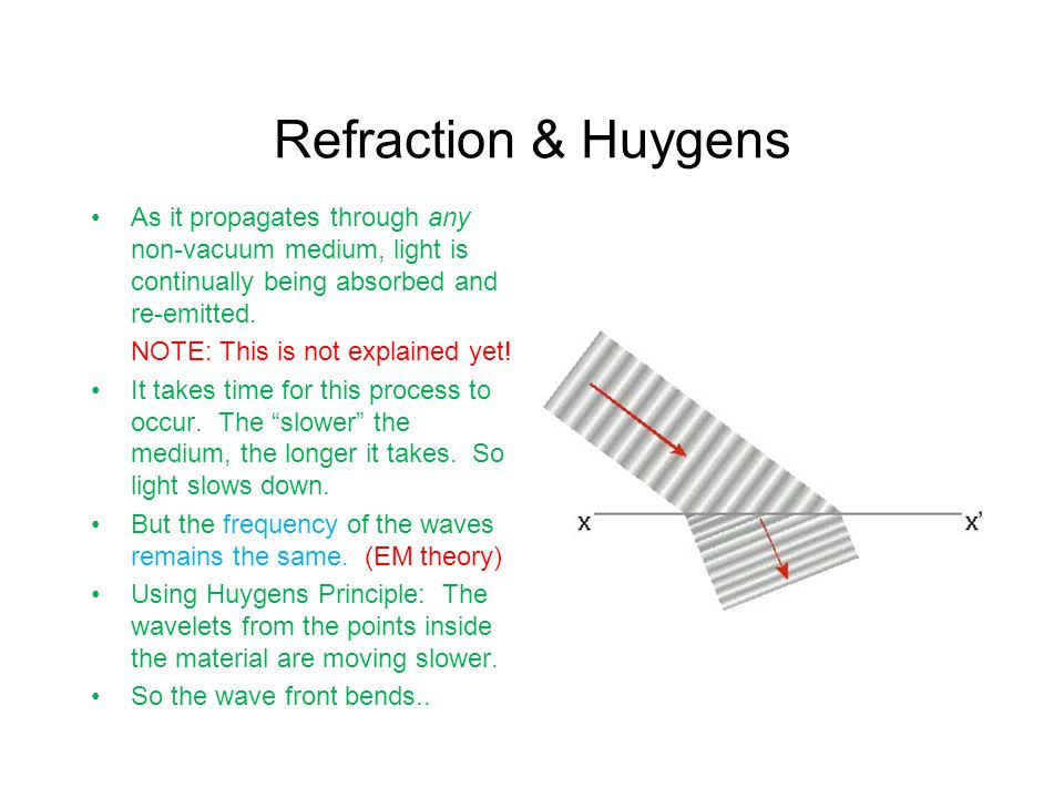 Refraction & Huygens As it propagates through any non-vacuum medium, light is continually being absorbed and re-emitted.
