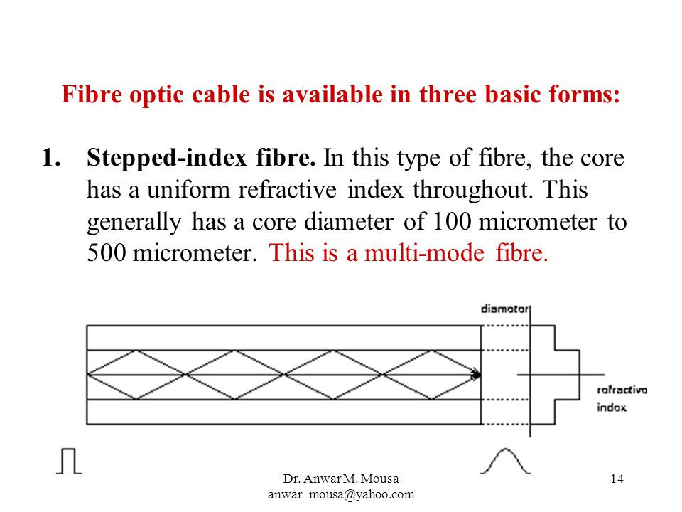 Dr. Anwar M. Mousa anwar_mousa@yahoo.com 14 Fibre optic cable is available in three basic forms: 1.Stepped-index fibre. In this type of fibre, the cor